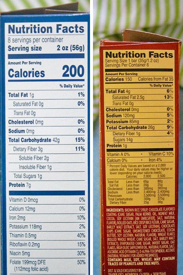 Healthy Swaps| brightrootskitchen.com
